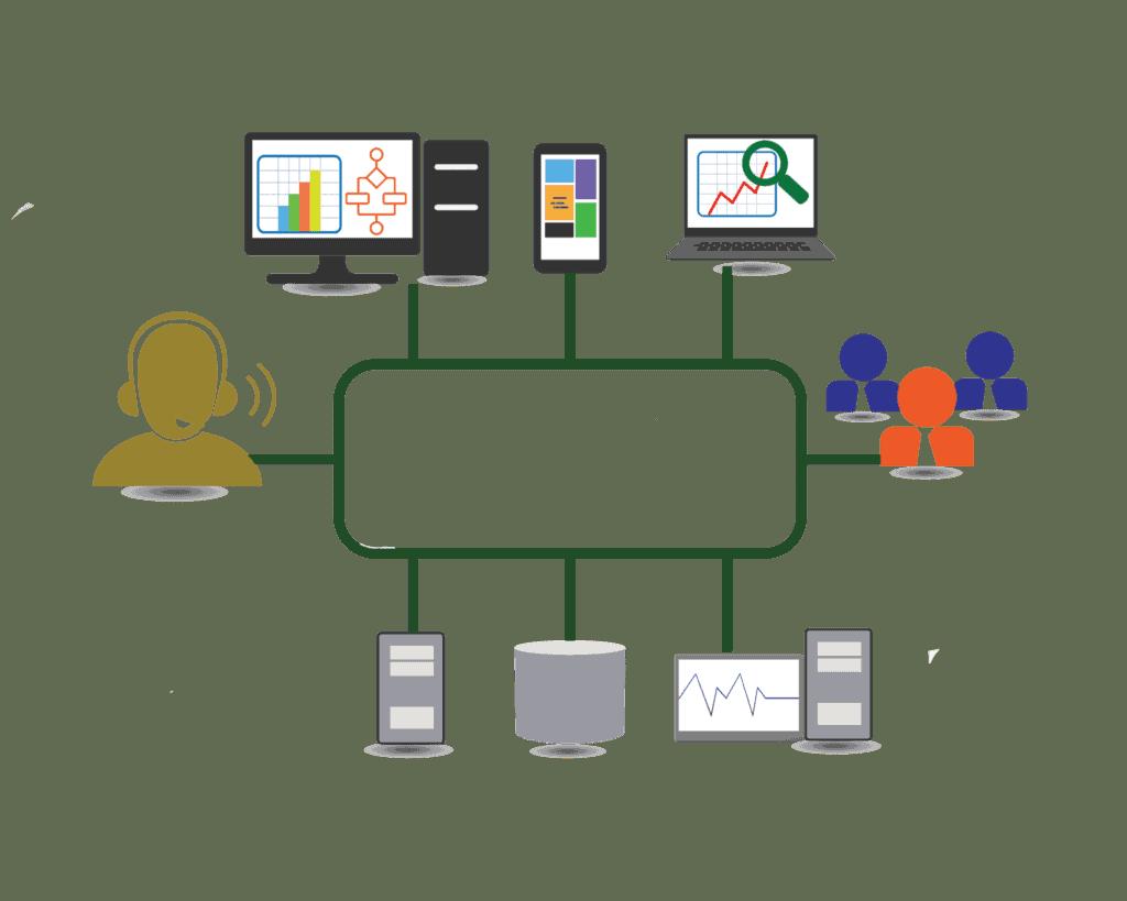 software integration