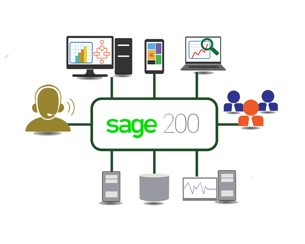 Sage 200 software intergration