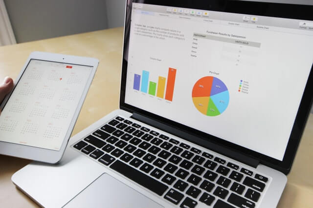 What is a CRM?