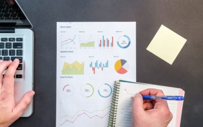 Why Should Small Businesses Use Integrated Analytics and Reporting Tools?