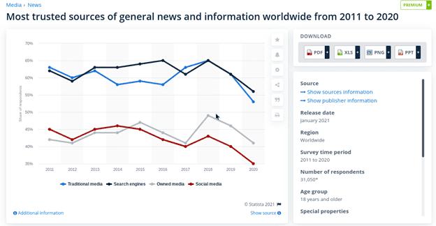 mainstream media report