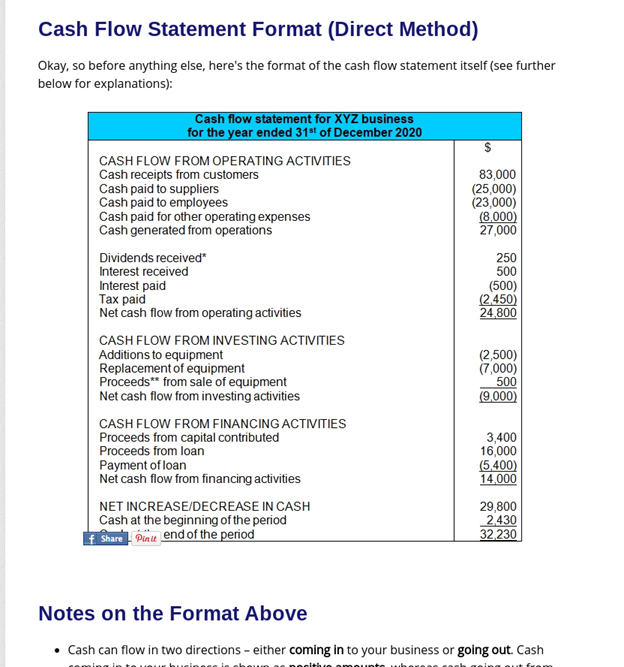 cashflow method